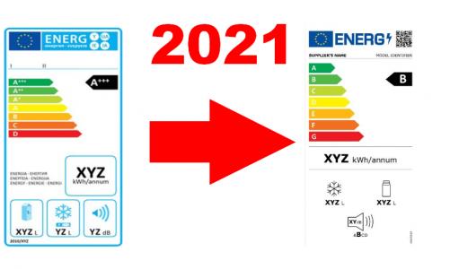 Energetická trieda spotrebičov a nové energetické štítky od 2021 – pozrite si, čo sa zmenilo