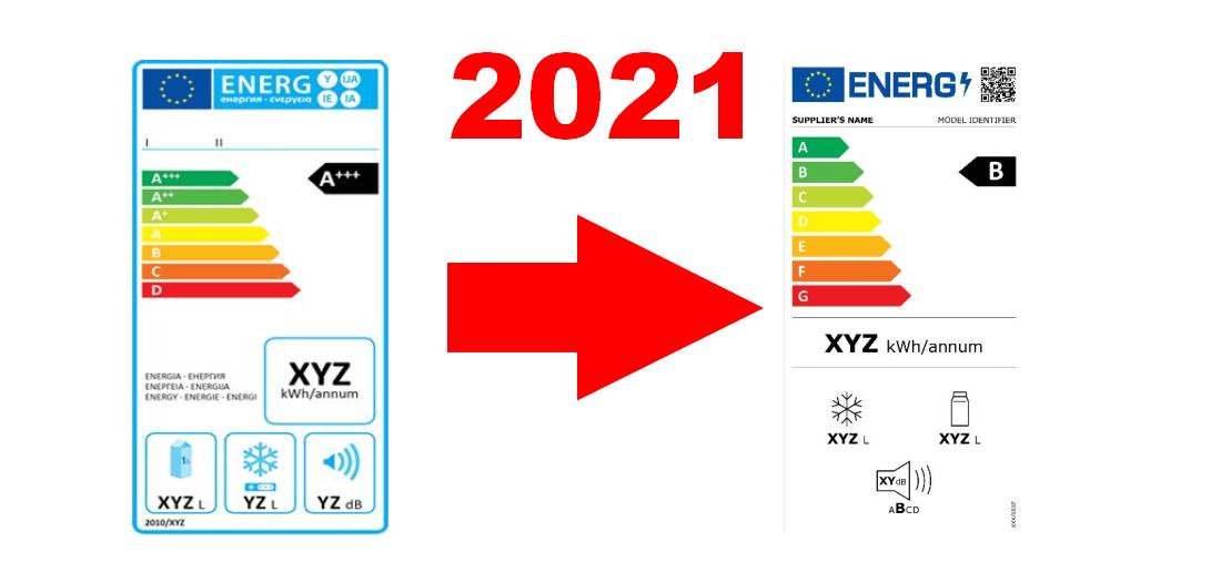 Zmena energetických štítkov EU pre spotrebiče od roku 2021